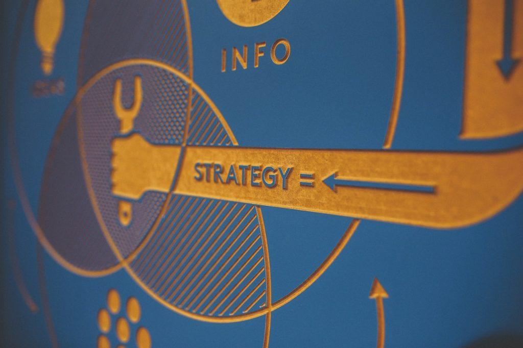 Marketing Stategy Plan Ottawa